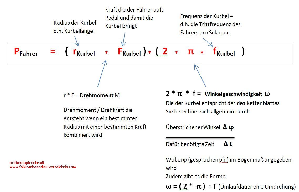Die Formel zur Berechnung der Geschwindigkeit liefern wir euch in diesem Artikel. Dazu zeigen wir euch auch den Unterschied zwischen einer gleichförmigen Bewegung und einer gleichförmig beschleunigten Bewegung.